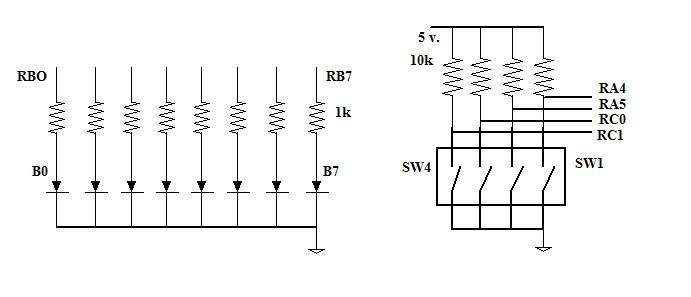 microcontrolador 18f2550 programacion en lenguaje