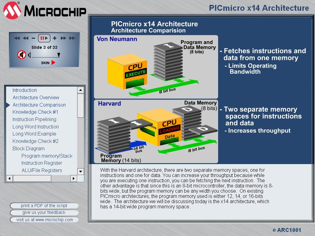 Tutorial de microchip sobre la arquitectura harvard y von for Arquitectura harvard